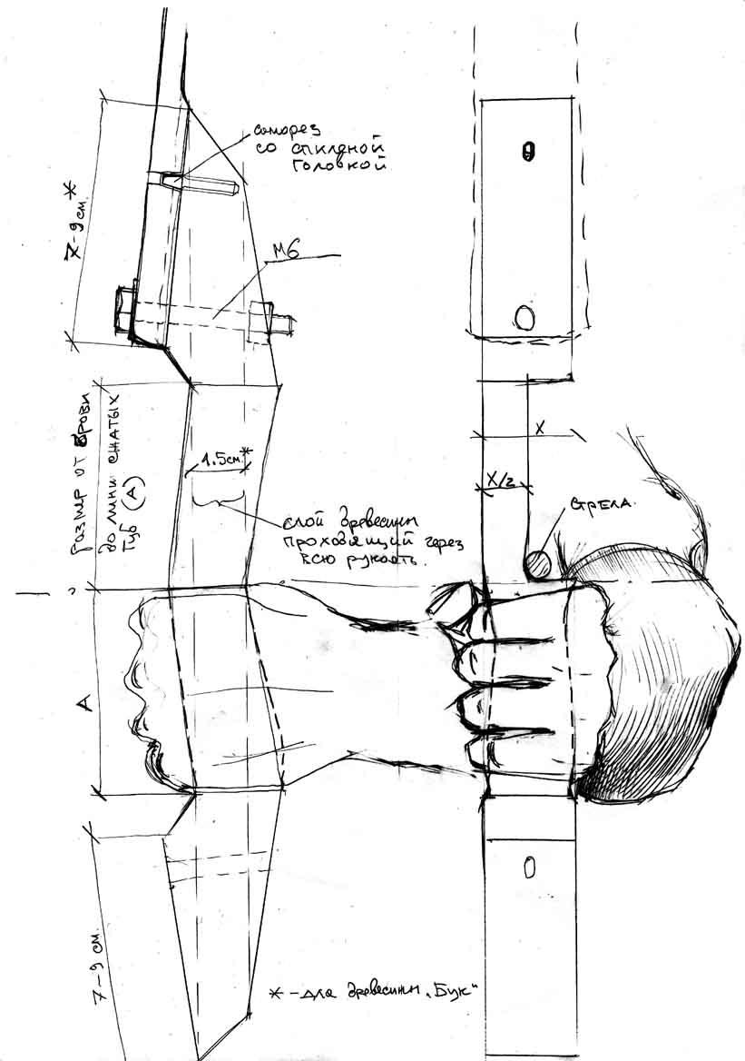 Металлы для сварки своими руками