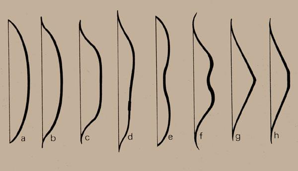 Как сделать лук и стрелы из дерева своими руками в домашних 27